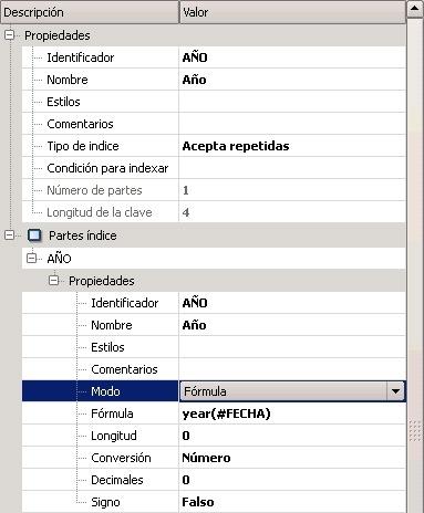 Índices - Programación comparada 1
