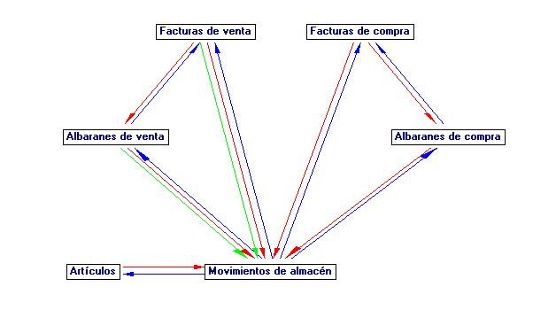 esquema-tablas