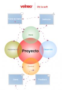 Metodología de trabajo en consultoría (II) 1