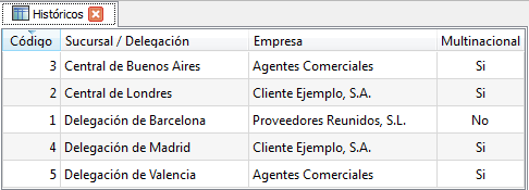 Listado de novedades Velneo V7 7.8.0 15