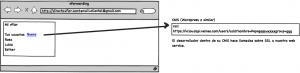 Velneo Cloud API 2