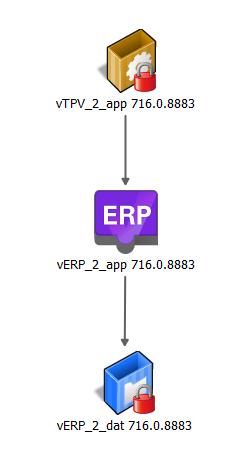 vERP2