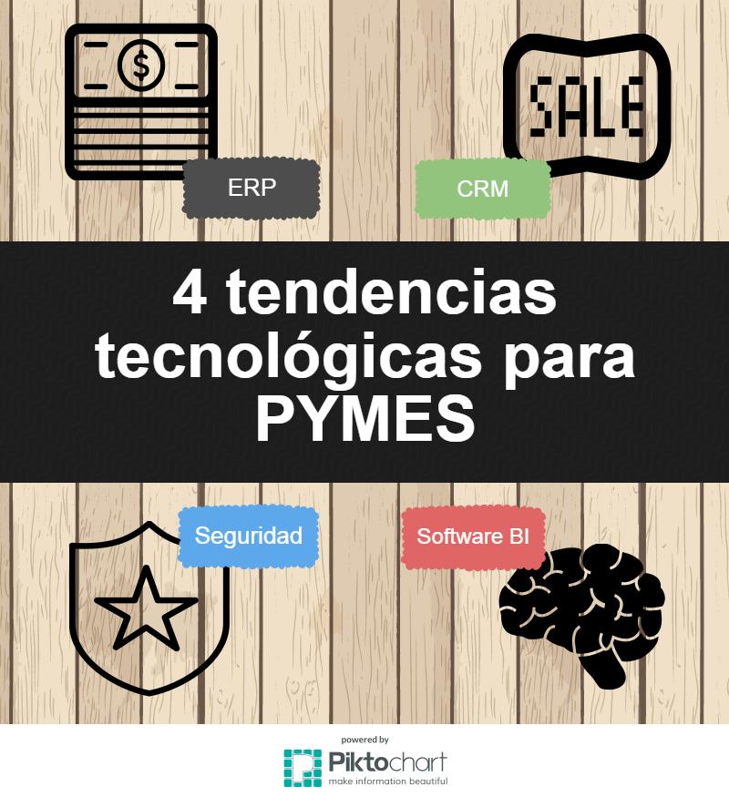 erp, CRM, software para empresas