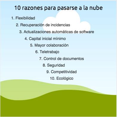 10 razones para pasarse a la nube - Canva.clipular