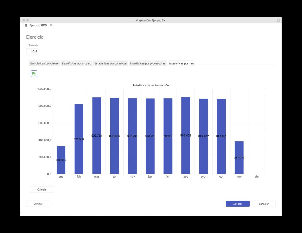 Software ERP para pymes y departamentos de informática