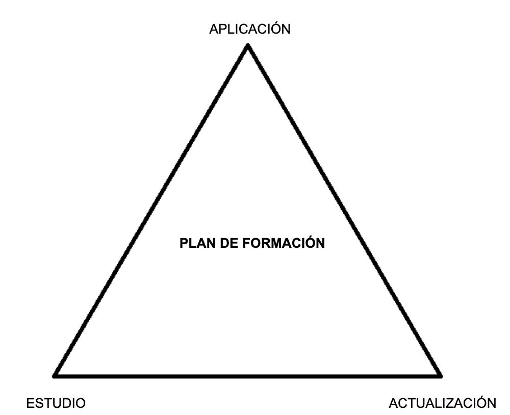 Plan de Formación para aprovechar Velneo al máximo 1
