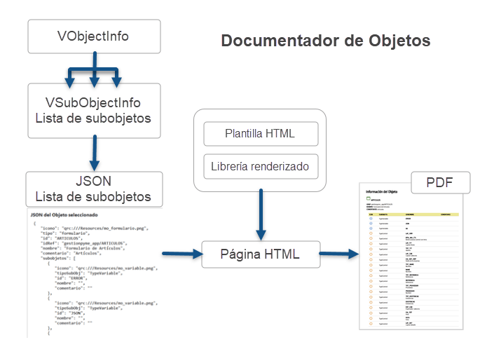 QML al rescate (I) - Extendiendo vDevelop y vClient 8